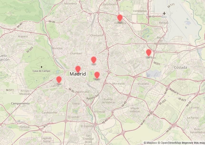 bairros_de_madrid